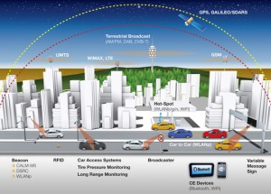 continental-cisco-connected-vehicle
